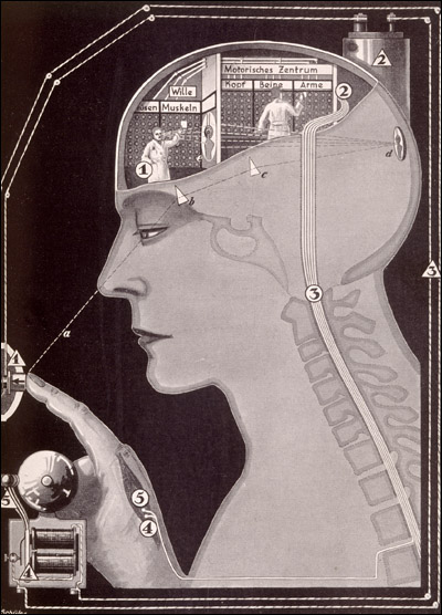 Fritz Kahn (1888-1968) (author), Stuttgart,1926. Relief halftone.