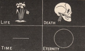 life, death, time, eternity