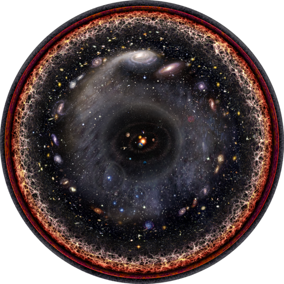Observable_universe_logarithmic_illustration  by Pablo Carlos Budassi