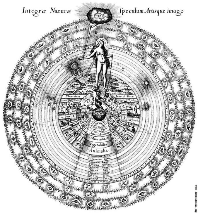spheres of being